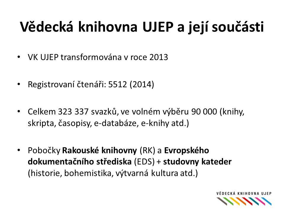 Vědecká knihovna UJEP a její součásti VK UJEP transformována v roce 2013 Registrovaní čtenáři: 5512 (2014) Celkem 323 337 svazků, ve volném výběru 90 000 (knihy, skripta, časopisy, e-databáze, e-knihy atd.) Pobočky Rakouské knihovny (RK) a Evropského dokumentačního střediska (EDS) + studovny kateder (historie, bohemistika, výtvarná kultura atd.)