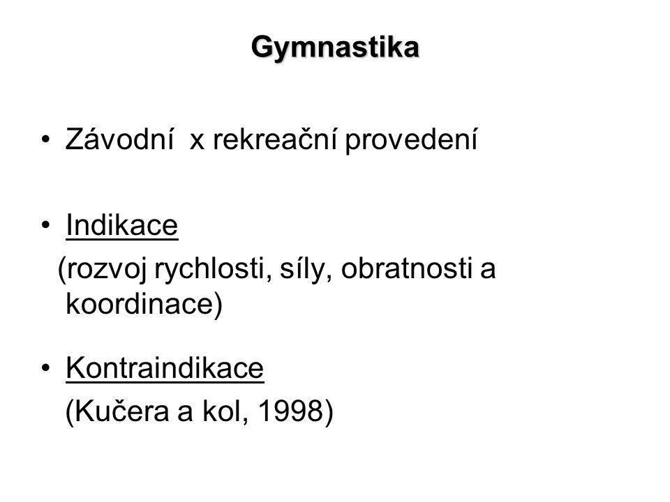 Gymnastika Závodní x rekreační provedení Indikace (rozvoj rychlosti, síly, obratnosti a koordinace) Kontraindikace (Kučera a kol, 1998)