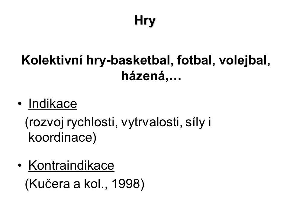 Hry Kolektivní hry-basketbal, fotbal, volejbal, házená,… Indikace (rozvoj rychlosti, vytrvalosti, síly i koordinace) Kontraindikace (Kučera a kol., 1998)