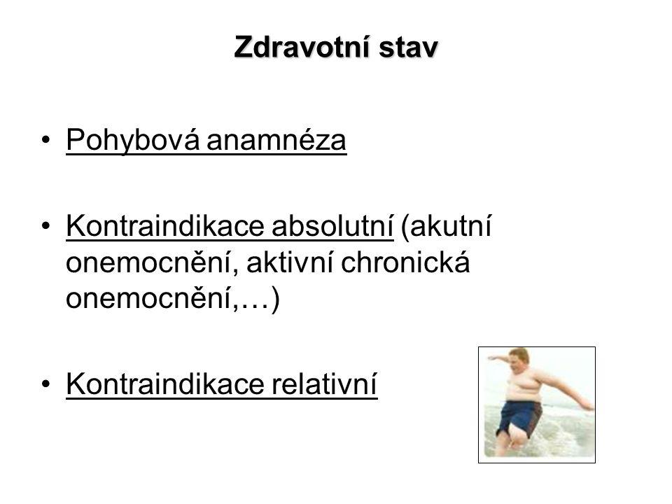 Zdravotní stav Pohybová anamnéza Kontraindikace absolutní (akutní onemocnění, aktivní chronická onemocnění,…) Kontraindikace relativní