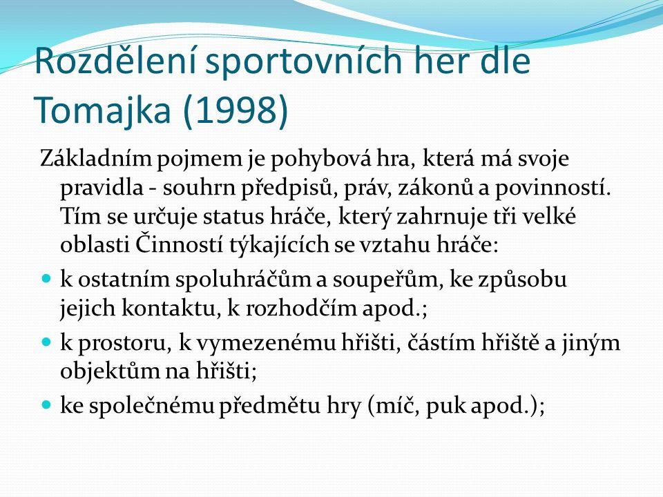 Rozdělení sportovních her dle Tomajka (1998) Základním pojmem je pohybová hra, která má svoje pravidla - souhrn předpisů, práv, zákonů a povinností. T