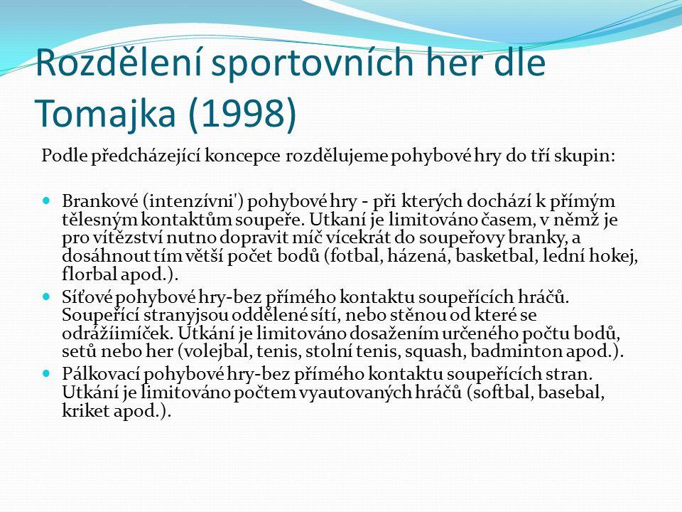 Rozdělení sportovních her dle Tomajka (1998) Podle předcházející koncepce rozdělujeme pohybové hry do tří skupin: Brankové (intenzívni ) pohybové hry - při kterých dochází k přímým tělesným kontaktům soupeře.