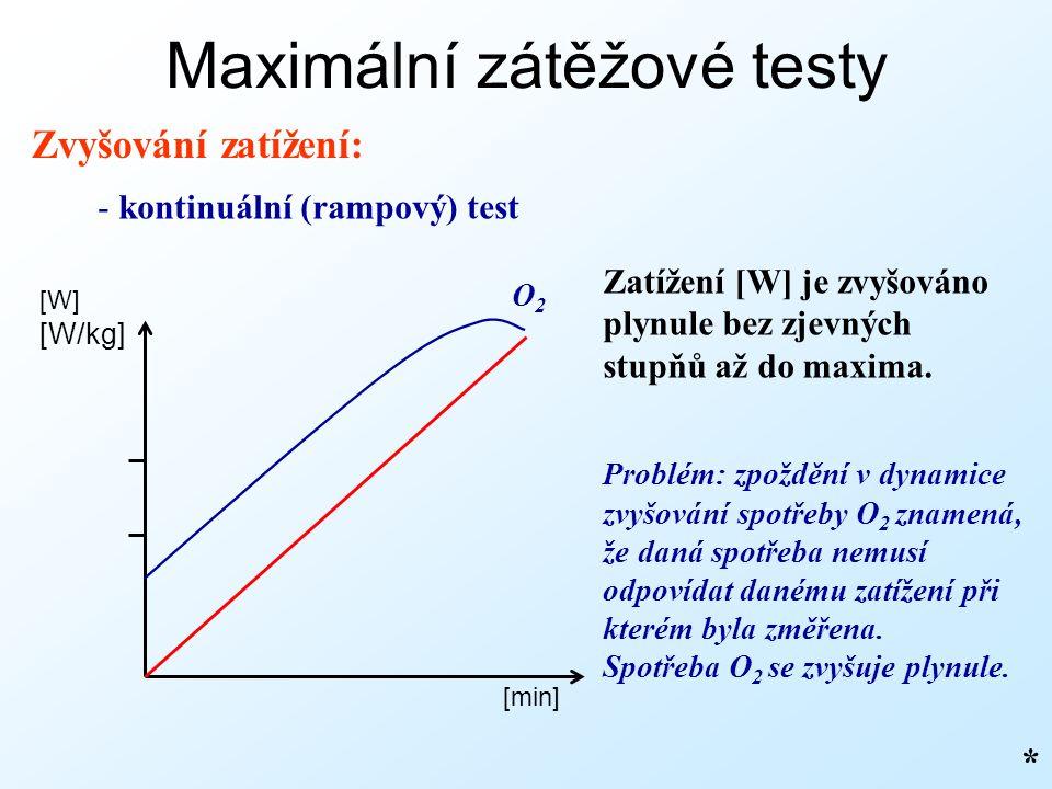 Maximální zátěžové testy Zvyšování zatížení: - kontinuální (rampový) test * [min] [W] [W/kg] Zatížení [W] je zvyšováno plynule bez zjevných stupňů až do maxima.