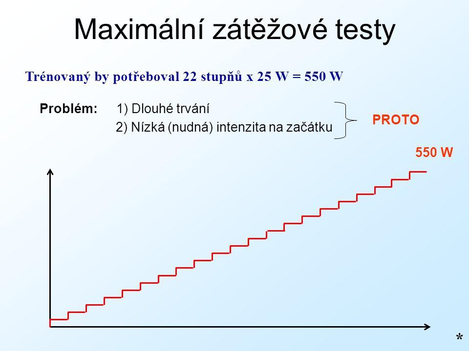 Maximální zátěžové testy * Trénovaný by potřeboval 22 stupňů x 25 W = 550 W 550 W Problém:1) Dlouhé trvání 2) Nízká (nudná) intenzita na začátku PROTO