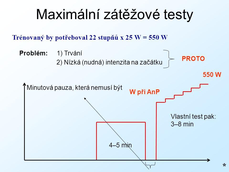 Maximální zátěžové testy * Trénovaný by potřeboval 22 stupňů x 25 W = 550 W 550 W Problém:1) Trvání 2) Nízká (nudná) intenzita na začátku PROTO W při AnP 4–5 min Vlastní test pak: 3–8 min Minutová pauza, která nemusí být