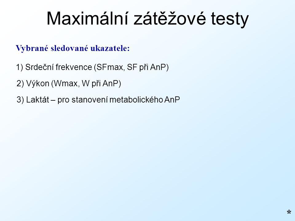 Maximální zátěžové testy Vybrané sledované ukazatele: 1) Srdeční frekvence (SFmax, SF při AnP) 2) Výkon (Wmax, W při AnP) 3) Laktát – pro stanovení metabolického AnP *
