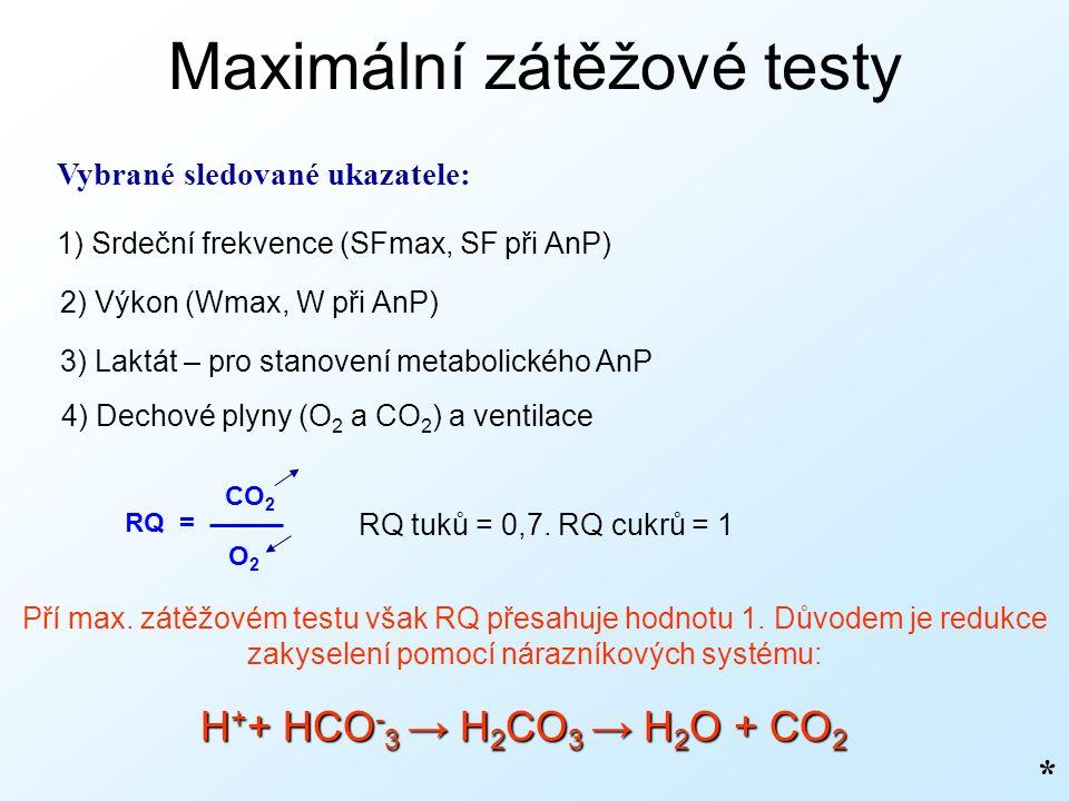 Maximální zátěžové testy Vybrané sledované ukazatele: 1) Srdeční frekvence (SFmax, SF při AnP) 2) Výkon (Wmax, W při AnP) 3) Laktát – pro stanovení metabolického AnP 4) Dechové plyny (O 2 a CO 2 ) a ventilace RQ = CO 2 O2O2 RQ tuků = 0,7.