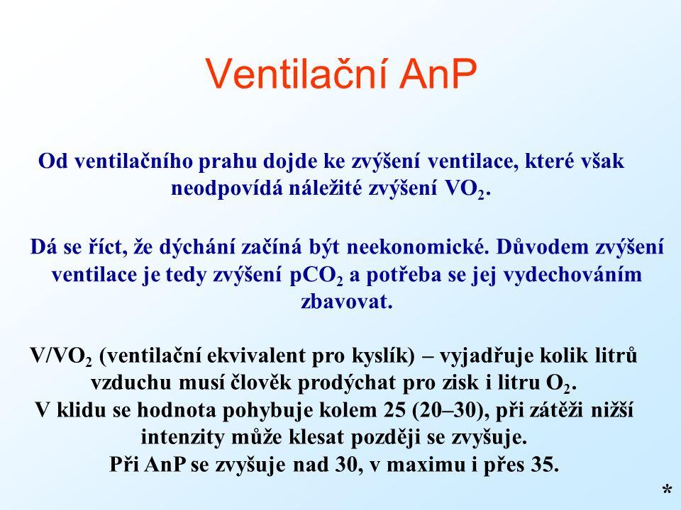 Ventilační AnP * Od ventilačního prahu dojde ke zvýšení ventilace, které však neodpovídá náležité zvýšení VO 2.