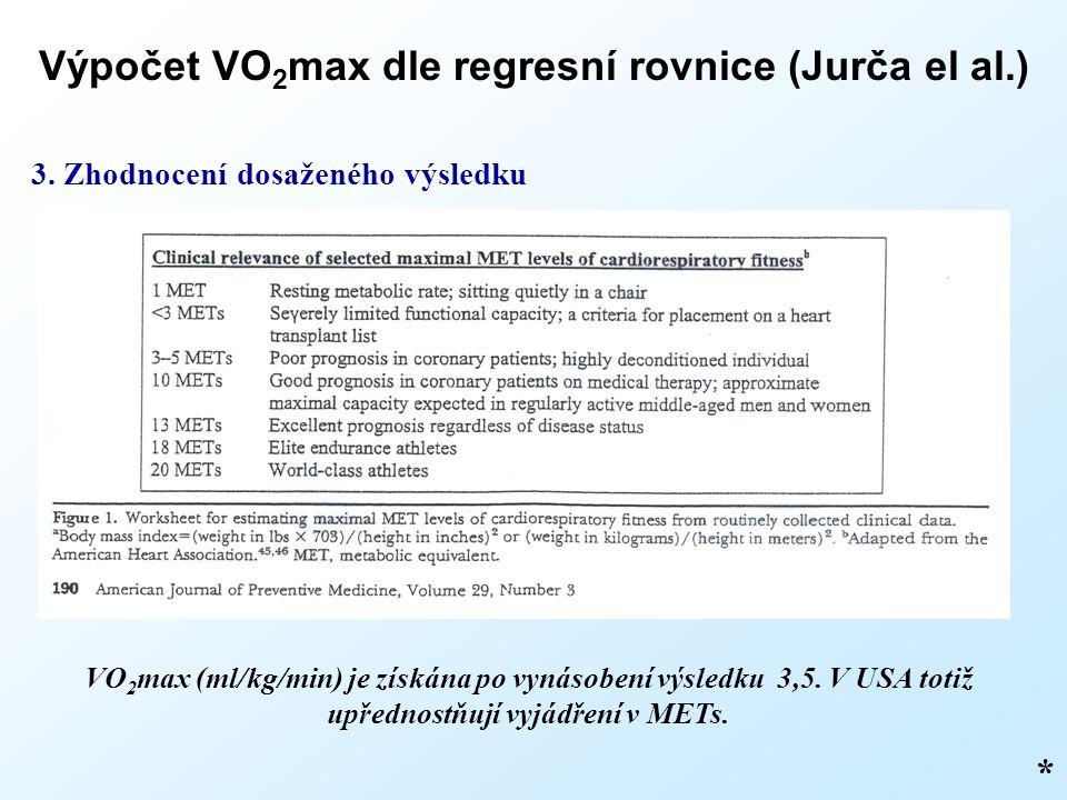 Výpočet VO 2 max dle regresní rovnice (Jurča el al.) * 3.