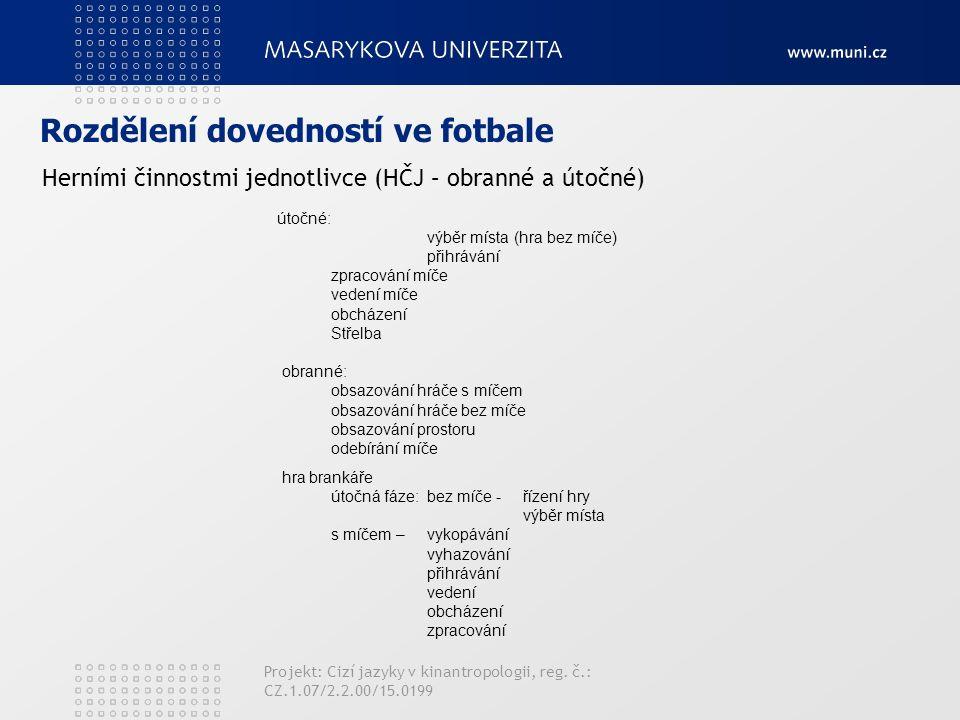 Rozdělení dovedností ve fotbale Herními činnostmi jednotlivce (HČJ – obranné a útočné) útočné: výběr místa (hra bez míče) přihrávání zpracování míče v