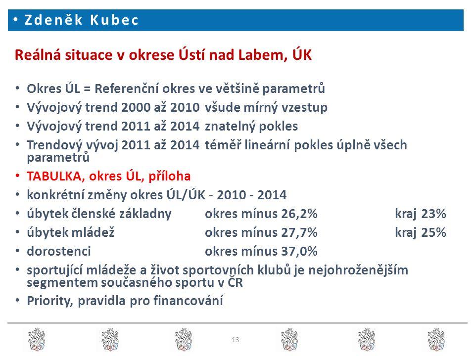 Reálná situace v okrese Ústí nad Labem, ÚK Okres ÚL = Referenční okres ve většině parametrů Vývojový trend 2000 až 2010 všude mírný vzestup Vývojový t