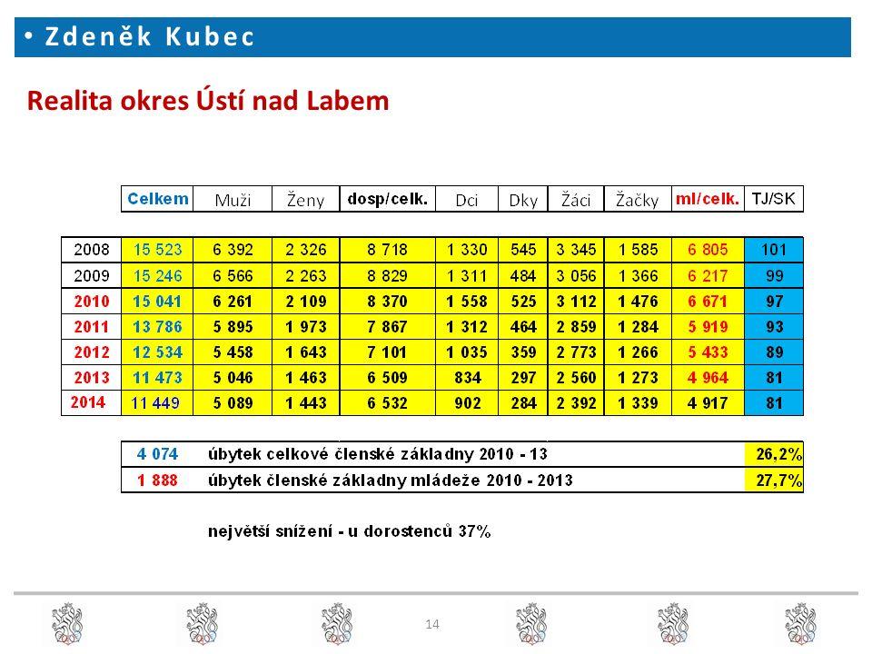 Realita okres Ústí nad Labem Zdeněk Kubec 14