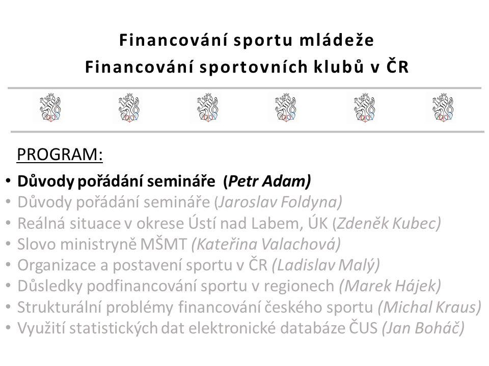 """Rozpočet pro sport - MŠMT Údaje jsou uvedeny v milionech Kč - Zdroj: MŠMT * Předpokládaný objem ** Rozpočtovaný objem ROK 2017 - případné navýšení rozpočtu sportu podmiňuje vláda zvýšením """"hazardních daní 53 MAREK HÁJEK"""