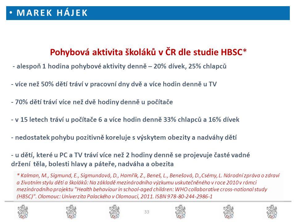 33 Pohybová aktivita školáků v ČR dle studie HBSC* - alespoň 1 hodina pohybové aktivity denně – 20% dívek, 25% chlapců - více než 50% dětí tráví v pracovní dny dvě a více hodin denně u TV - 70% dětí tráví více než dvě hodiny denně u počítače - v 15 letech tráví u počítače 6 a více hodin denně 33% chlapců a 16% dívek - nedostatek pohybu pozitivně koreluje s výskytem obezity a nadváhy dětí - u dětí, které u PC a TV tráví více než 2 hodiny denně se projevuje časté vadné držení těla, bolesti hlavy a páteře, nadváha a obezita * Kalman, M., Sigmund, E., Sigmundová, D., Hamřík, Z., Beneš, L., Benešová, D.,Csémy, L.