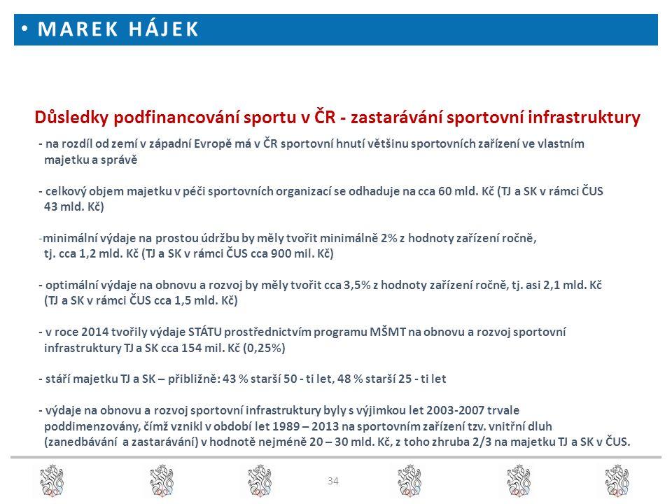 34 Důsledky podfinancování sportu v ČR - zastarávání sportovní infrastruktury - na rozdíl od zemí v západní Evropě má v ČR sportovní hnutí většinu sportovních zařízení ve vlastním majetku a správě - celkový objem majetku v péči sportovních organizací se odhaduje na cca 60 mld.