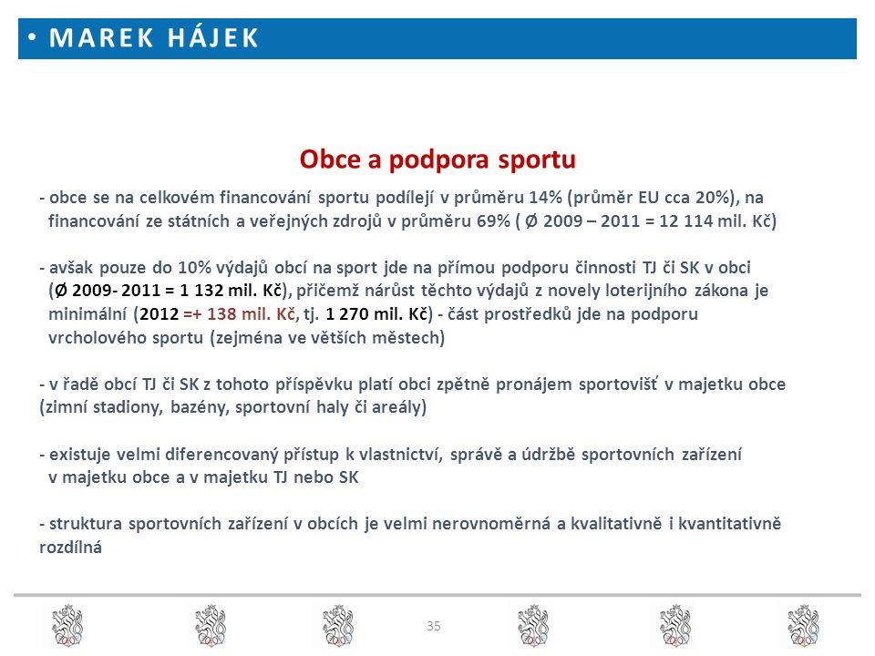 35 Obce a podpora sportu - obce se na celkovém financování sportu podílejí v průměru 14% (průměr EU cca 20%), na financování ze státních a veřejných zdrojů v průměru 69% ( Ø 2009 – 2011 = 12 114 mil.