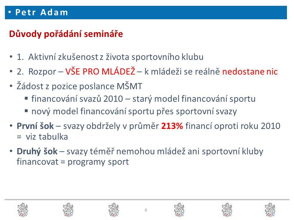 1. Aktivní zkušenost z života sportovního klubu 2.