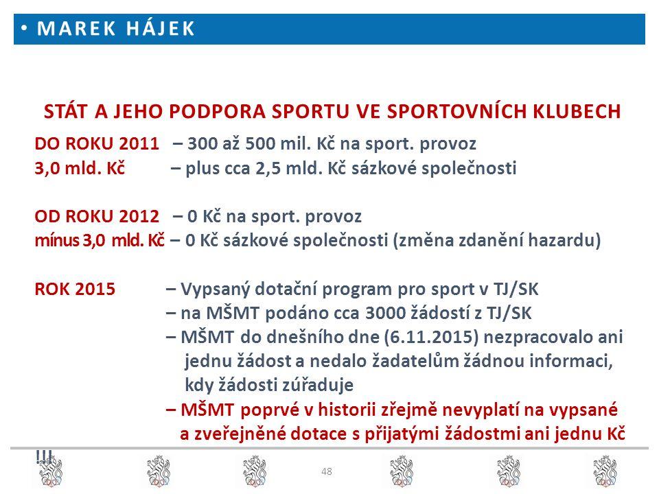 48 STÁT A JEHO PODPORA SPORTU VE SPORTOVNÍCH KLUBECH DO ROKU 2011 – 300 až 500 mil. Kč na sport. provoz 3,0 mld. Kč – plus cca 2,5 mld. Kč sázkové spo