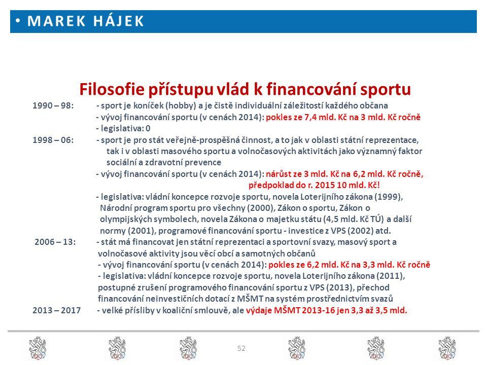 52 Filosofie přístupu vlád k financování sportu 1990 – 98: - sport je koníček (hobby) a je čistě individuální záležitostí každého občana - vývoj finan