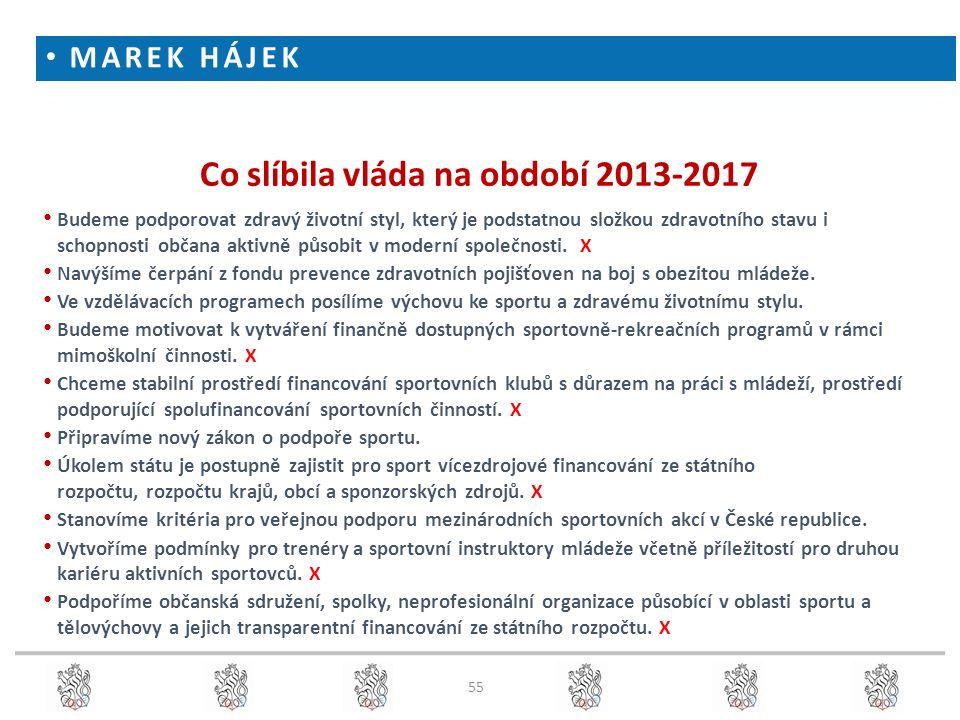 55 Co slíbila vláda na období 2013-2017 Budeme podporovat zdravý životní styl, který je podstatnou složkou zdravotního stavu i schopnosti občana aktiv