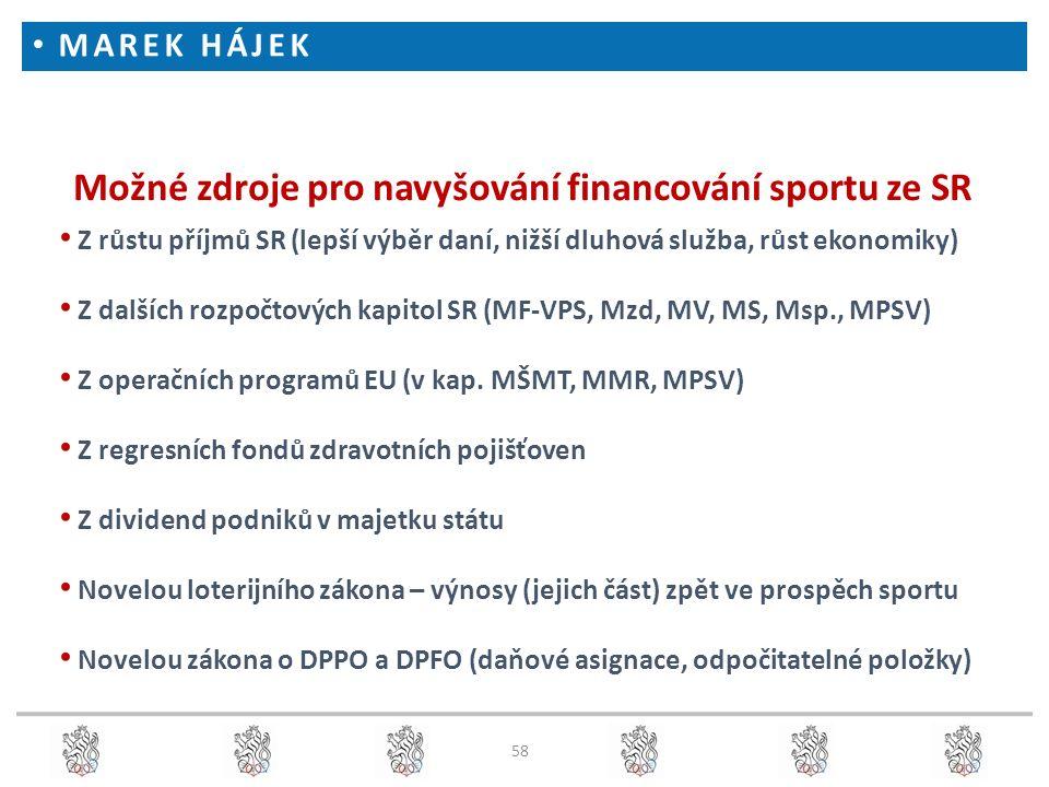 58 Možné zdroje pro navyšování financování sportu ze SR Z růstu příjmů SR (lepší výběr daní, nižší dluhová služba, růst ekonomiky) Z dalších rozpočtov