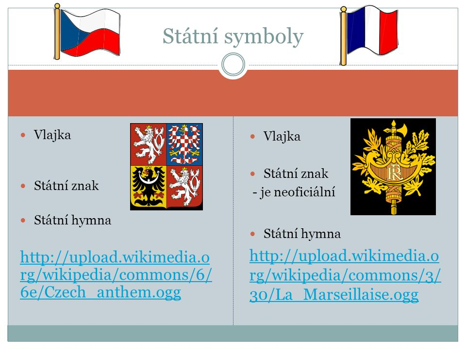Vlajka Státní znak Státní hymna http://upload.wikimedia.o rg/wikipedia/commons/6/ 6e/Czech_anthem.ogg http://upload.wikimedia.o rg/wikipedia/commons/6/ 6e/Czech_anthem.ogg Vlajka Státní znak - je neoficiální Státní hymna http://upload.wikimedia.o rg/wikipedia/commons/3/ 30/La_Marseillaise.ogg Státní symboly