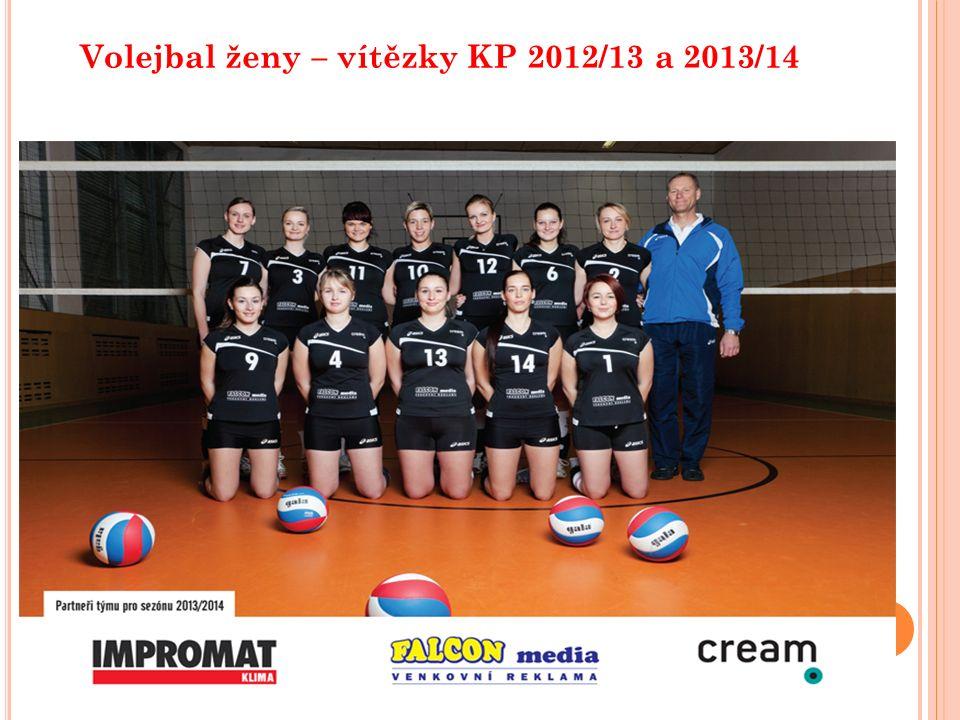 Fotbalové reprezentační družstvo Univerzity Tomáše Bati 2014