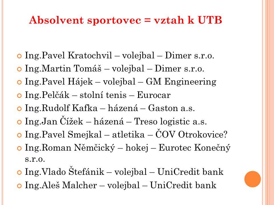 """Absolvent sportovec = vztah k UTB Studenti, kteří reprezentovali UTB mají trvalý vztah k """"Alma Mater ."""