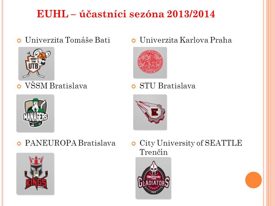 UTB ve Zlíně je účastníkem EUHL 2013/2014 www.UTB Hockey TeamUTB Hockey Team www.euhl.eu