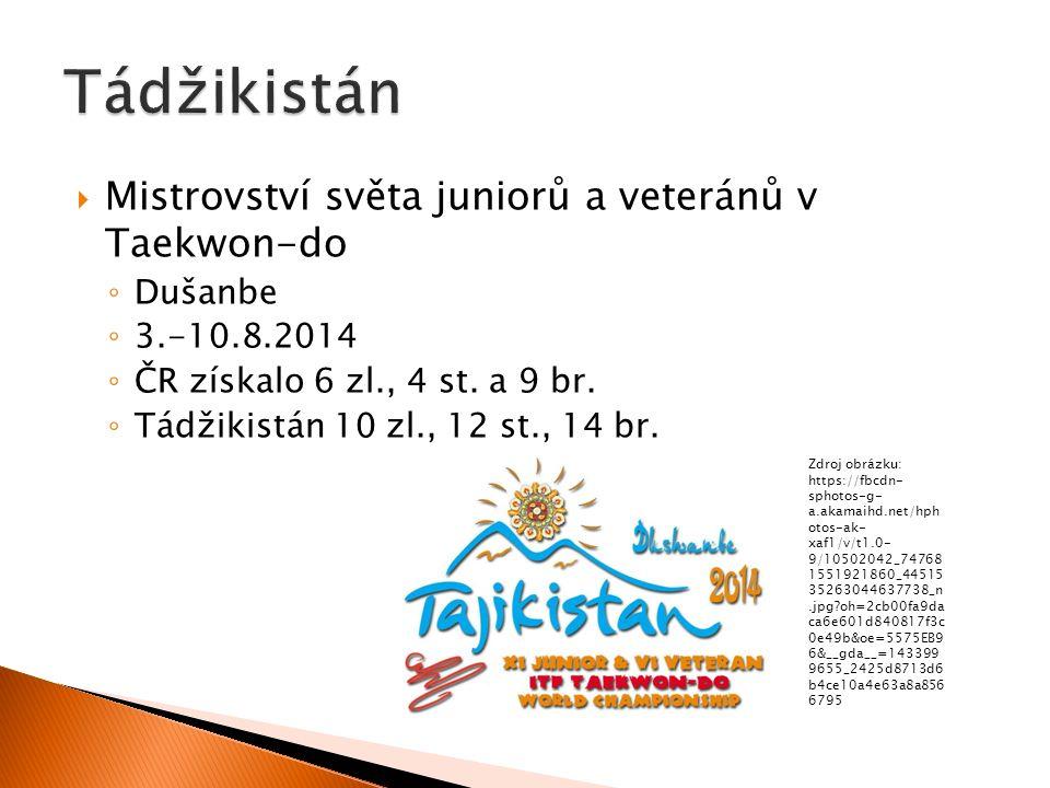  Mistrovství světa juniorů a veteránů v Taekwon-do ◦ Dušanbe ◦ 3.-10.8.2014 ◦ ČR získalo 6 zl., 4 st.
