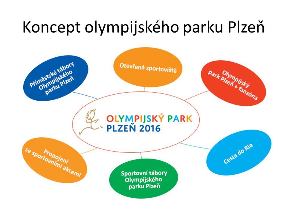 Koncept olympijského parku Plzeň