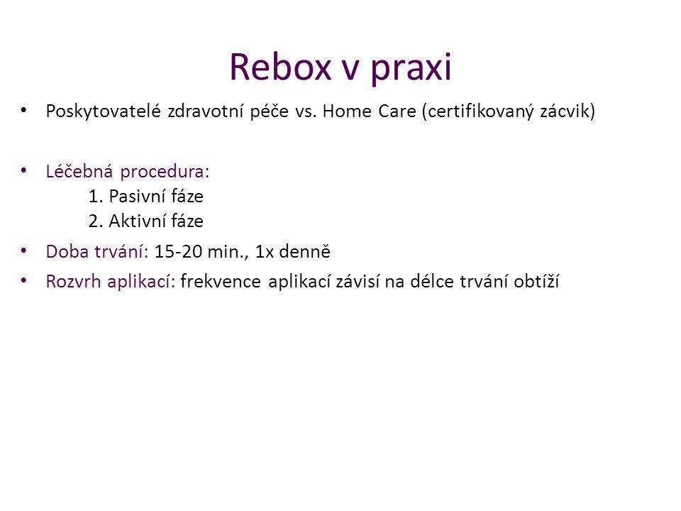 Rebox v praxi Poskytovatelé zdravotní péče vs. Home Care (certifikovaný zácvik) Léčebná procedura: 1. Pasivní fáze 2. Aktivní fáze Doba trvání: 15-20