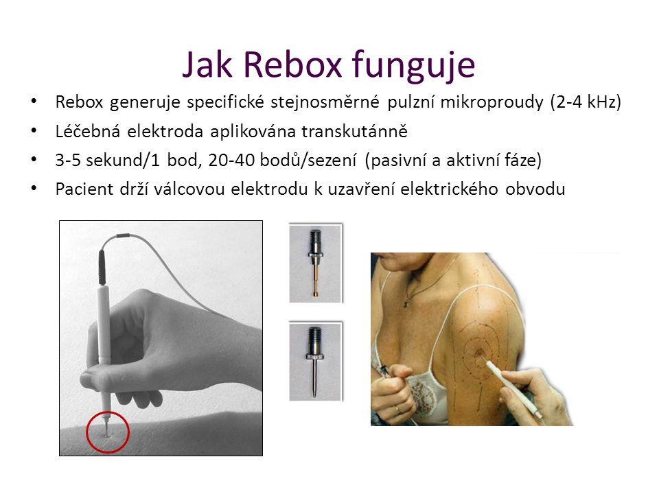 Jak Rebox funguje Rebox generuje specifické stejnosměrné pulzní mikroproudy (2-4 kHz) Léčebná elektroda aplikována transkutánně 3-5 sekund/1 bod, 20-4