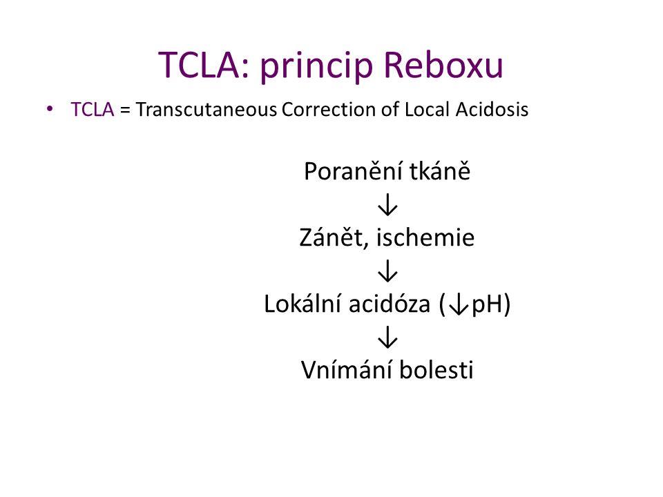 TCLA: princip Reboxu TCLA = Transcutaneous Correction of Local Acidosis Poranění tkáně ↓ Zánět, ischemie ↓ Lokální acidóza (↓pH) ↓ Vnímání bolesti Běžná analgetika (NSA,…) → Centrální analgetika (opiáty,…) → Chirurgie, rehabilitace →