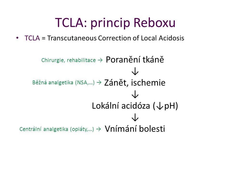 TCLA: princip Reboxu TCLA = Transcutaneous Correction of Local Acidosis Poranění tkáně ↓ Zánět, ischemie ↓ Lokální acidóza (↓pH) ↓ Vnímání bolesti Běžná analgetika (NSA,…) → Centrální analgetika (opiáty,…) → Chirurgie, rehabilitace → REBOX →