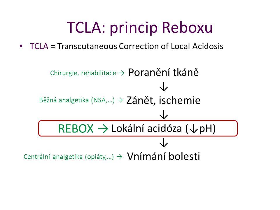 TCLA: princip Reboxu TCLA = Transcutaneous Correction of Local Acidosis ↓pH → REBOX → ↑pH Pokus s fenolftaleinem