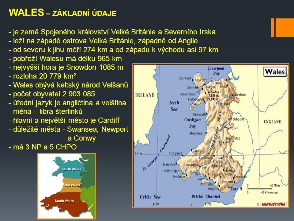 WALES – ZÁKLADNÍ ÚDAJE - je země Spojeného království Velké Británie a Severního Irska - leží na západě ostrova Velká Británie, západně od Anglie - od severu k jihu měří 274 km a od západu k východu asi 97 km - pobřeží Walesu má délku 965 km - nejvyšší hora je Snowdon 1085 m - rozloha 20 779 km² - Wales obývá keltský národ Velšanů - počet obyvatel 2 903 085 - úřední jazyk je angličtina a velština - měna – libra šterlinků - hlavní a největší město je Cardiff - důležité města - Swansea, Newport a Conwy - má 3 NP a 5 CHPO