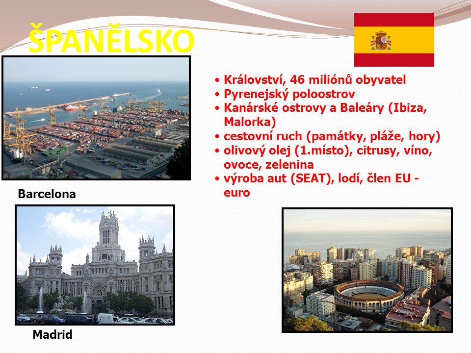 ŠPANĚLSKO Barcelona Madrid Království, 46 miliónů obyvatel Pyrenejský poloostrov Kanárské ostrovy a Baleáry (Ibiza, Malorka) cestovní ruch (památky, pláže, hory) olivový olej (1.místo), citrusy, víno, ovoce, zelenina výroba aut (SEAT), lodí, člen EU - euro