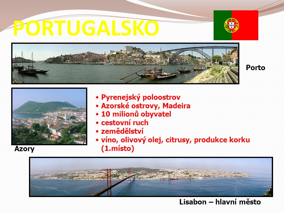 PORTUGALSKO Porto Lisabon – hlavní město Azory Pyrenejský poloostrov Azorské ostrovy, Madeira 10 milionů obyvatel cestovní ruch zemědělství víno, olivový olej, citrusy, produkce korku (1.místo)
