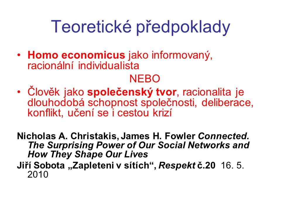 Teoretické předpoklady Homo economicus jako informovaný, racionální individualista NEBO Člověk jako společenský tvor, racionalita je dlouhodobá schopnost společnosti, deliberace, konflikt, učení se i cestou krizí Nicholas A.