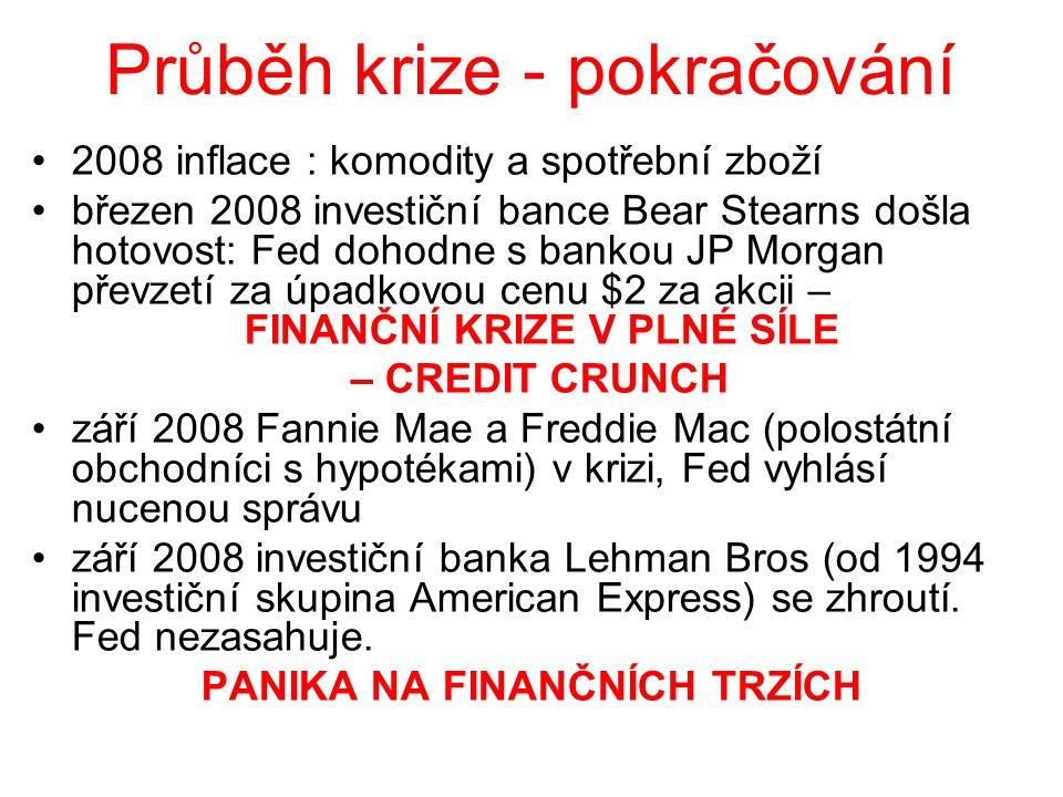 Průběh krize - pokračování 2008 inflace : komodity a spotřební zboží březen 2008 investiční bance Bear Stearns došla hotovost: Fed dohodne s bankou JP Morgan převzetí za úpadkovou cenu $2 za akcii – FINANČNÍ KRIZE V PLNÉ SÍLE – CREDIT CRUNCH září 2008 Fannie Mae a Freddie Mac (polostátní obchodníci s hypotékami) v krizi, Fed vyhlásí nucenou správu září 2008 investiční banka Lehman Bros (od 1994 investiční skupina American Express) se zhroutí.