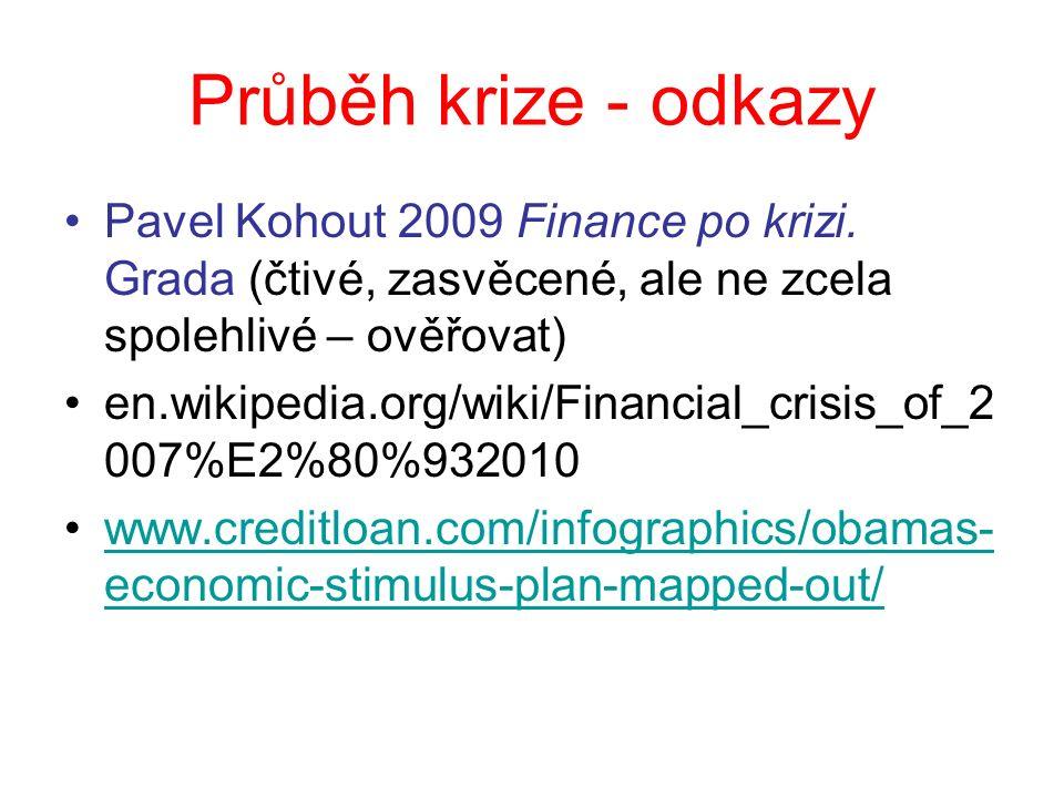 Průběh krize - odkazy Pavel Kohout 2009 Finance po krizi.