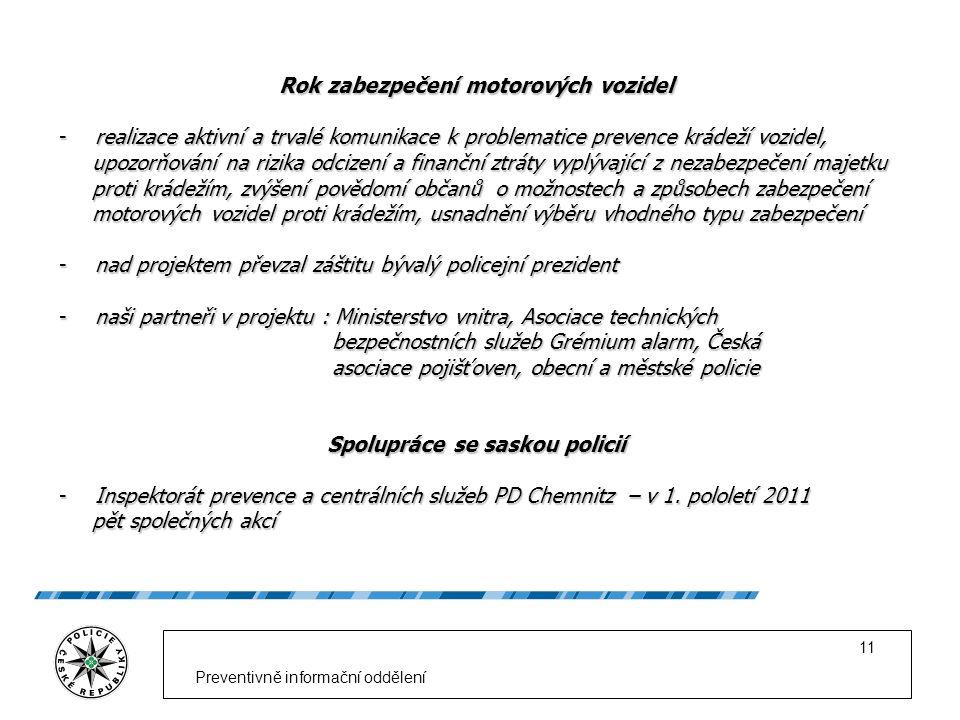 Preventivně informační oddělení 11 Rok zabezpečení motorových vozidel -realizace aktivní a trvalé komunikace k problematice prevence krádeží vozidel,
