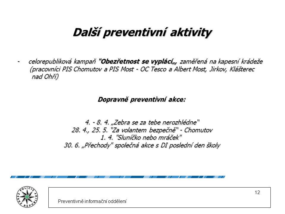Preventivně informační oddělení 12 Další preventivní aktivity -celorepubliková kampaň