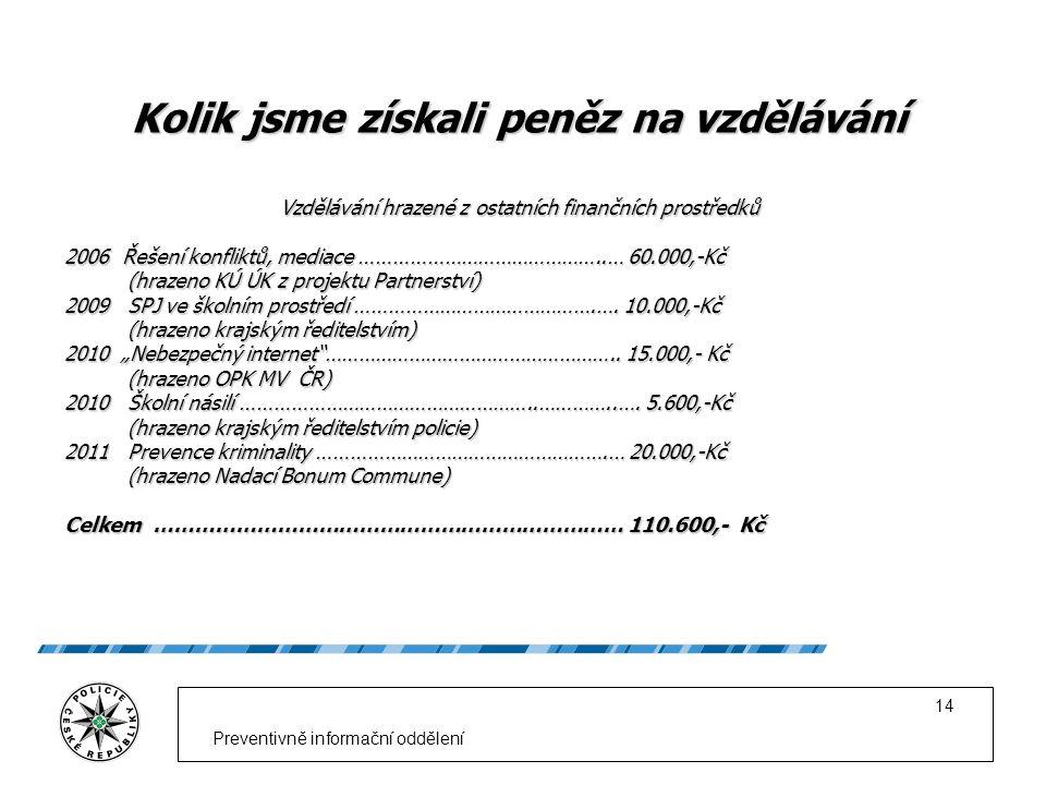 Preventivně informační oddělení 14 Kolik jsme získali peněz na vzdělávání Vzdělávání hrazené z ostatních finančních prostředků 2006 Řešení konfliktů,