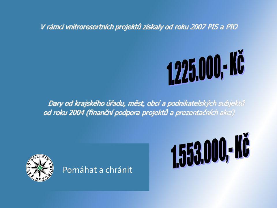 V rámci vnitroresortních projektů získaly od roku 2007 PIS a PIO Dary od krajského úřadu, měst, obcí a podnikatelských subjektů od roku 2004 (finanční
