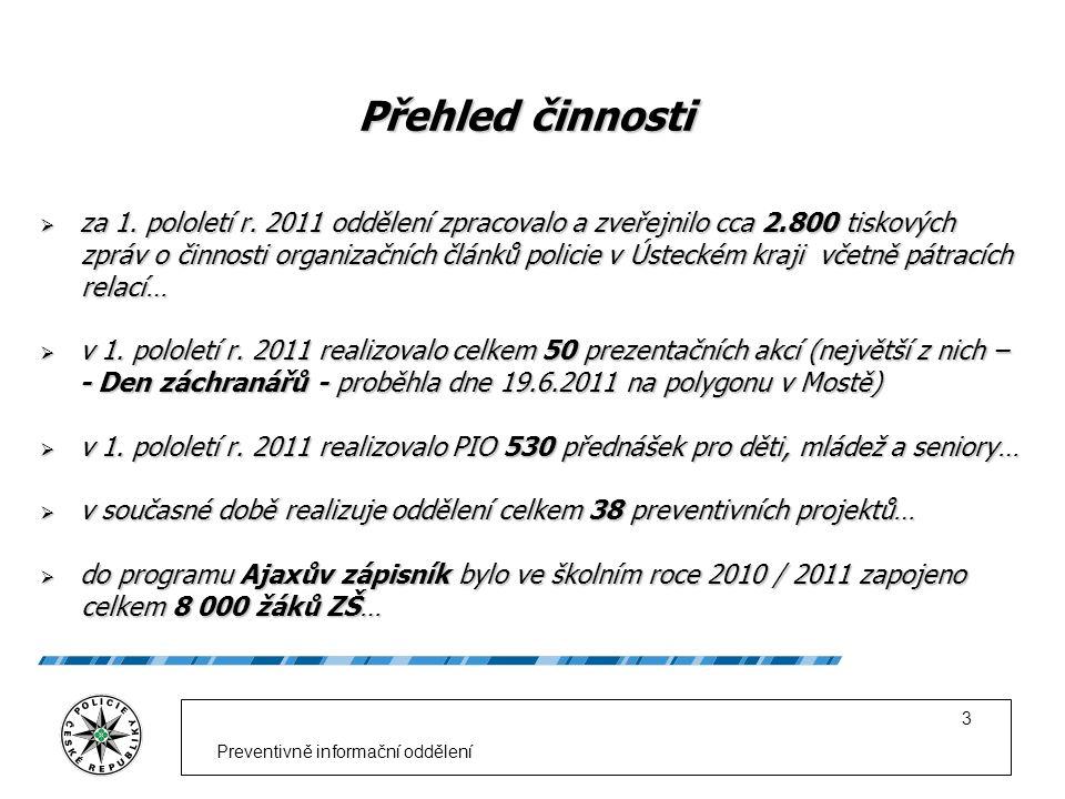 Preventivně informační oddělení 3 Přehled činnosti  za 1. pololetí r. 2011 oddělení zpracovalo a zveřejnilo cca 2.800 tiskových zpráv o činnosti orga
