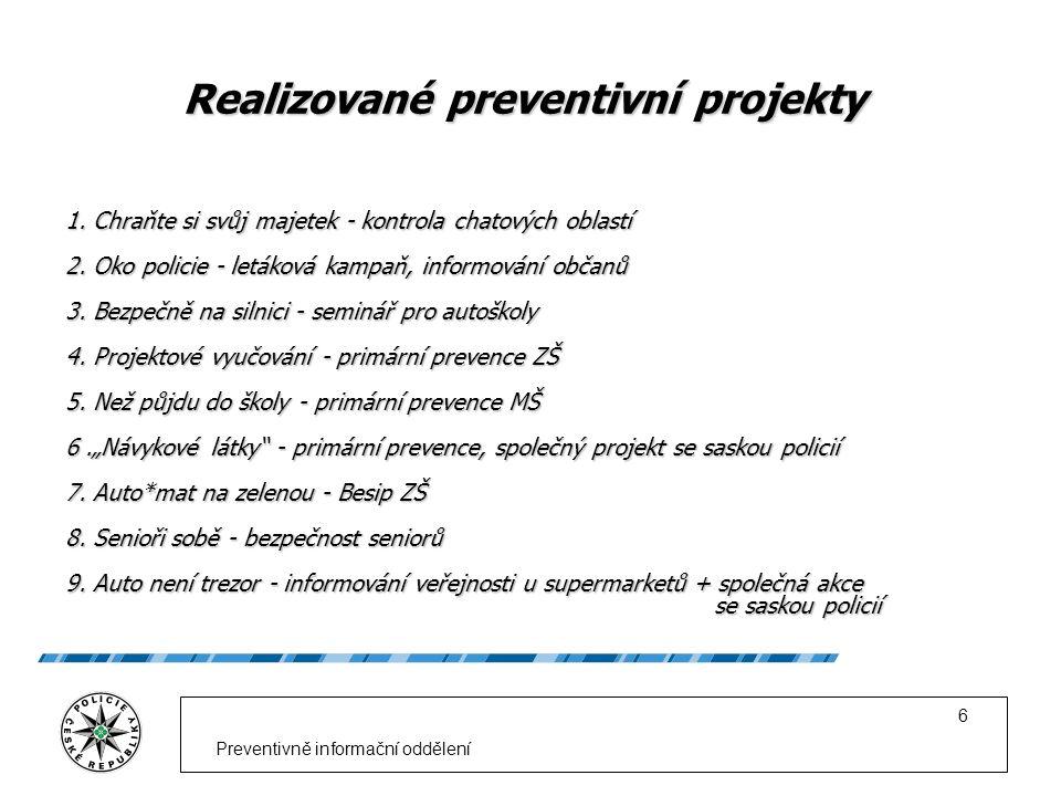 Preventivně informační oddělení 6 Realizované preventivní projekty 1. Chraňte si svůj majetek - kontrola chatových oblastí 2. Oko policie - letáková k