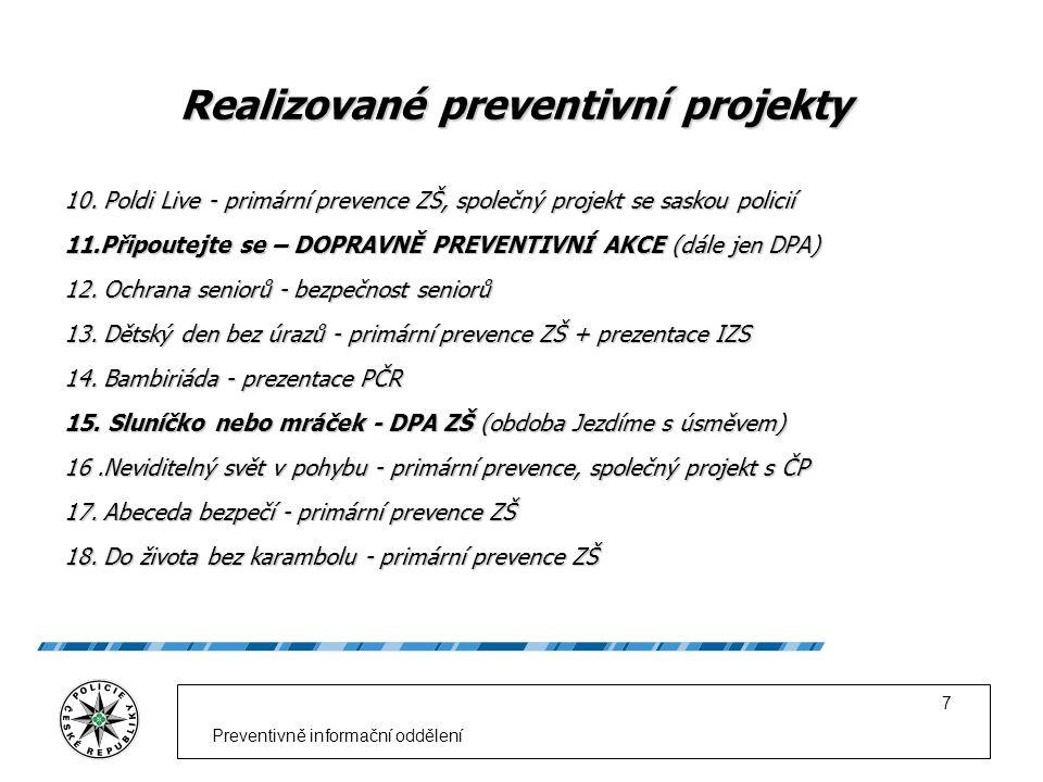 Preventivně informační oddělení 7 Realizované preventivní projekty 10. Poldi Live - primární prevence ZŠ, společný projekt se saskou policií 11.Připou