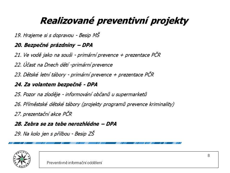 Preventivně informační oddělení 8 Realizované preventivní projekty 19. Hrajeme si s dopravou - Besip MŠ 20. Bezpečné prázdniny – DPA 21. Ve vodě jako